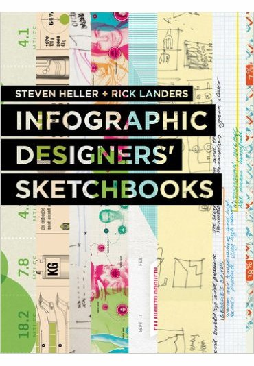 infographic_designers_-sketchbooks2