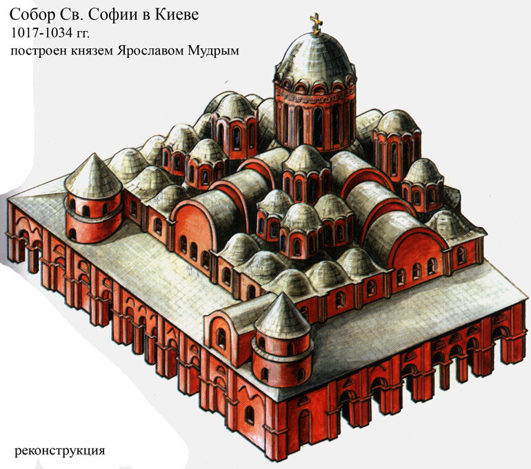 Реферат киевская русь архитектура 6142
